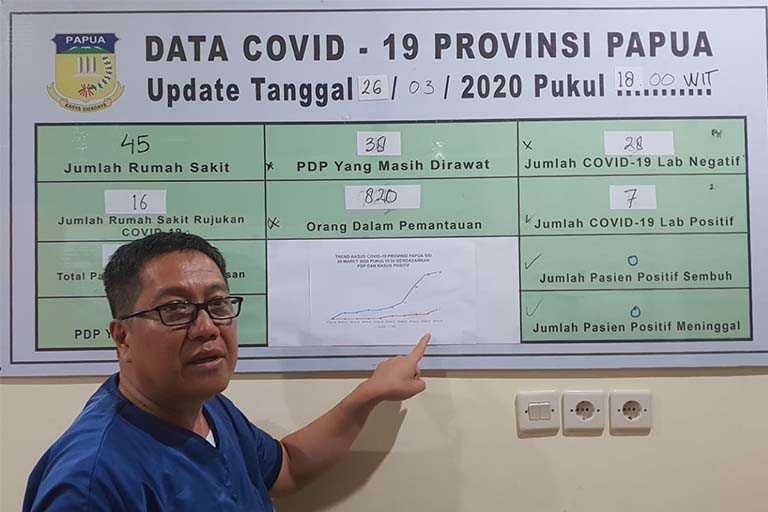 Satu Pasien Covid-19 Di Papua Meninggal Dunia